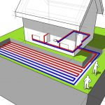 Heatpumps/Ground source